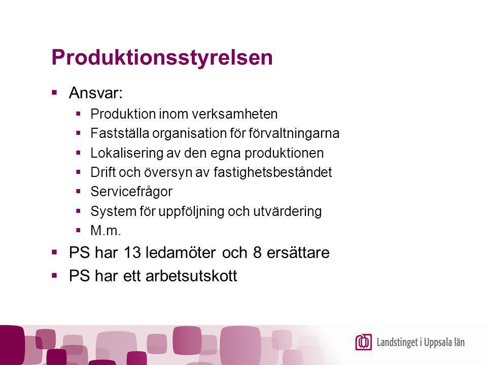 Produktionsstyrelsen  Ansvar:  Produktion inom verksamheten  Fastställa organisation för förvaltningarna  Lokalisering av den egna produktionen 