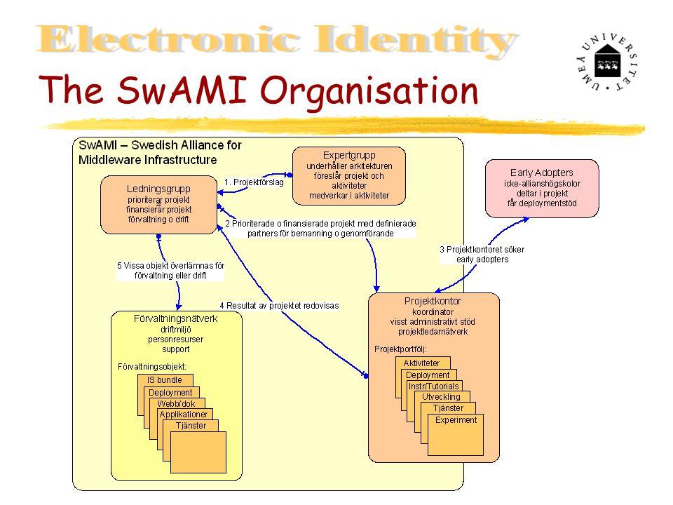 Aktuella aktivitetsområden  Kataloger  norEdu* best practice utvecklas till en norEdu-policy för SwAMI  katalogfrågor kring behörighetssamordning  norEduOrg  Federerad autentisering  bilda en identitetsfederation med policy-tillägg för cwaa, EduRoam och Shiboleth  SwUPKI-ng  vilka anpassningar behöver göras av SwUPKI för att möta den väntade utvecklingen mot identitetscertifikat  SwUPKI workshop 29/9 på Su  Vision om komponentbaserad arkitektur att kommunicera  CWAA produktifiering  api-er, installationsbeskrivning  SPoCP  adm verktyg för regeladministration