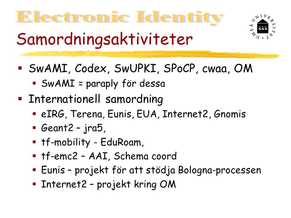 Samordningsaktiviteter  SwAMI, Codex, SwUPKI, SPoCP, cwaa, OM  SwAMI = paraply för dessa  Internationell samordning  eIRG, Terena, Eunis, EUA, Internet2, Gnomis  Geant2 – jra5,  tf-mobility - EduRoam,  tf-emc2 – AAI, Schema coord  Eunis – projekt för att stödja Bologna-processen  Internet2 – projekt kring OM
