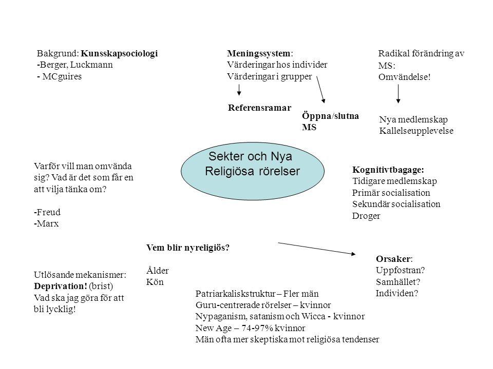 Sekter och Nya Religiösa rörelser Bakgrund: Kunsskapsociologi -Berger, Luckmann - MCguires Meningssystem: Värderingar hos individer Värderingar i grupper Referensramar Radikal förändring av MS: Omvändelse.