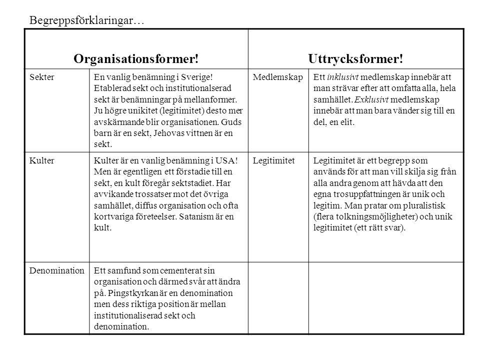 Organisationsformer!Uttrycksformer.SekterEn vanlig benämning i Sverige.
