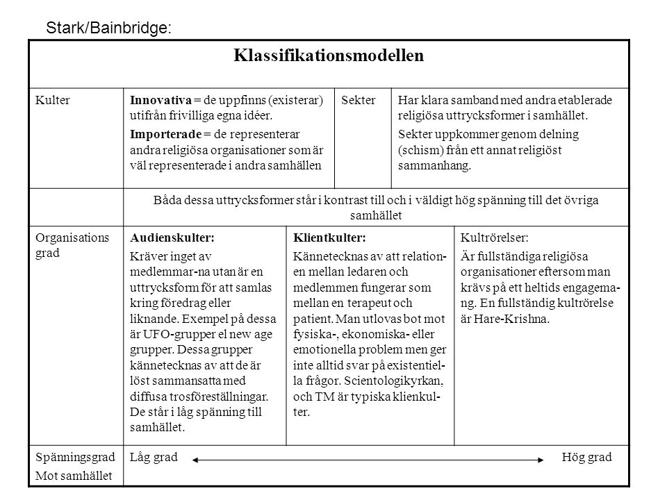 Stark/Bainbridge: Klassifikationsmodellen KulterInnovativa = de uppfinns (existerar) utifrån frivilliga egna idéer.
