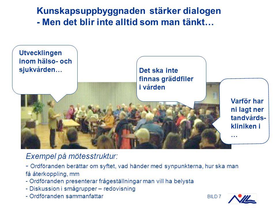 BILD 7 Utvecklingen inom hälso- och sjukvården… Det ska inte finnas gräddfiler i vården Exempel på mötesstruktur: - Ordföranden berättar om syftet, vad händer med synpunkterna, hur ska man få återkoppling, mm - Ordföranden presenterar frågeställningar man vill ha belysta - Diskussion i smågrupper – redovisning - Ordföranden sammanfattar Kunskapsuppbyggnaden stärker dialogen - Men det blir inte alltid som man tänkt… Varför har ni lagt ner tandvårds- kliniken i …