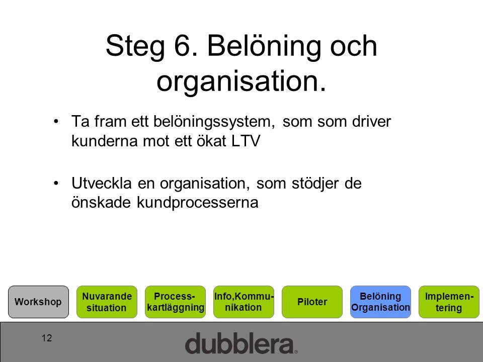 12 Steg 6. Belöning och organisation. Ta fram ett belöningssystem, som som driver kunderna mot ett ökat LTV Utveckla en organisation, som stödjer de ö