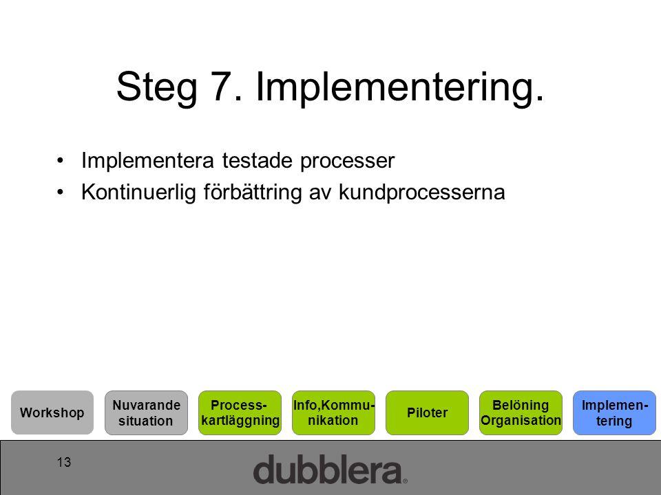 13 Steg 7. Implementering. Implementera testade processer Kontinuerlig förbättring av kundprocesserna Workshop Nuvarande situation Process- kartläggni