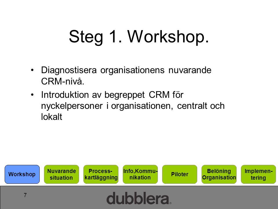 7 Steg 1. Workshop. Diagnostisera organisationens nuvarande CRM-nivå. Introduktion av begreppet CRM för nyckelpersoner i organisationen, centralt och