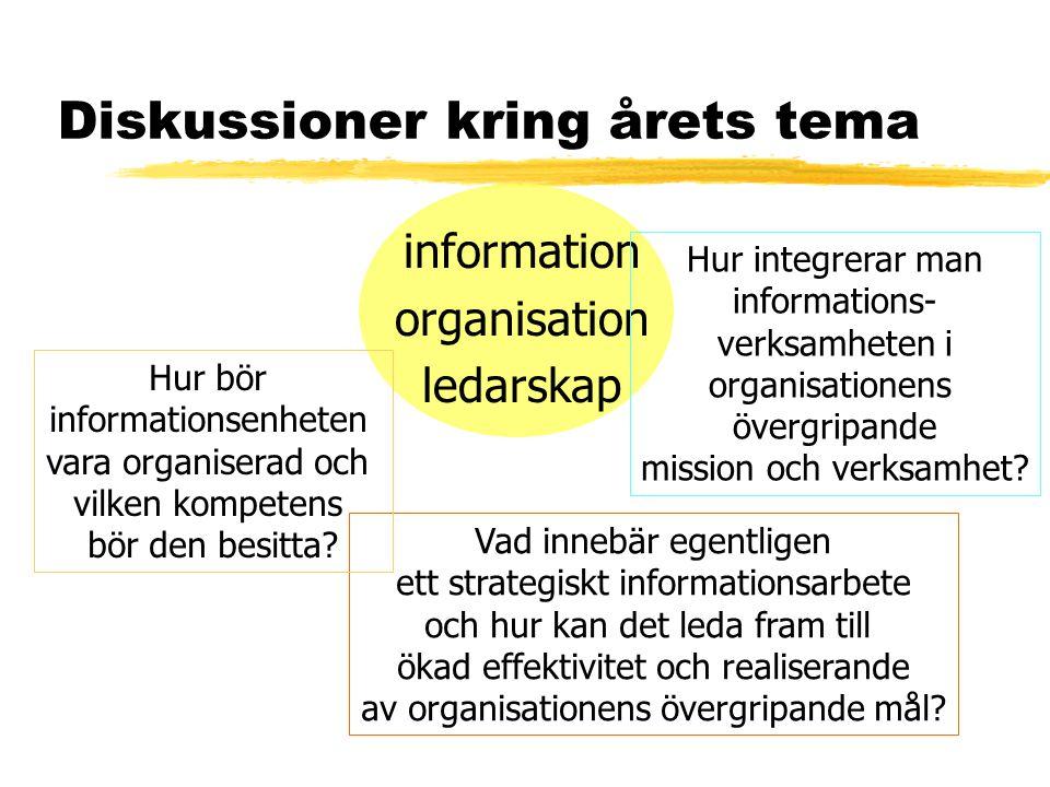 Diskussioner kring årets tema information organisation ledarskap Hur integrerar man informations- verksamheten i organisationens övergripande mission
