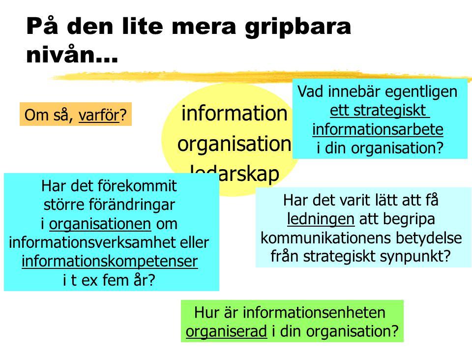 På den lite mera gripbara nivån... information organisation ledarskap Vad innebär egentligen ett strategiskt informationsarbete i din organisation? Ha