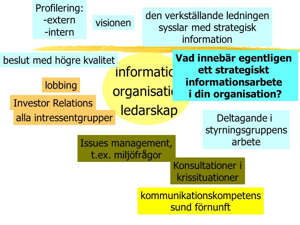 information organisation ledarskap Vad innebär egentligen ett strategiskt informationsarbete i din organisation? Deltagande i styrningsgruppens arbete