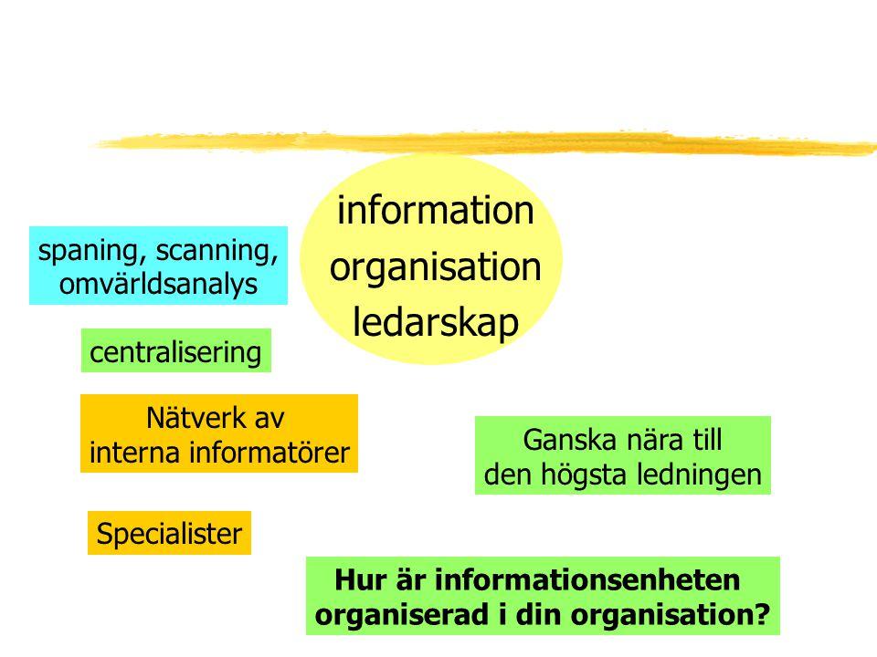 information organisation ledarskap Ganska nära till den högsta ledningen Specialister Hur är informationsenheten organiserad i din organisation? Nätve