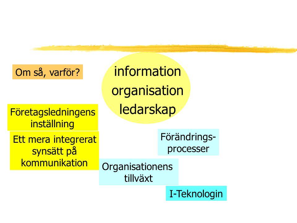 information organisation ledarskap Företagsledningens inställning Ett mera integrerat synsätt på kommunikation I-Teknologin Om så, varför? Organisatio