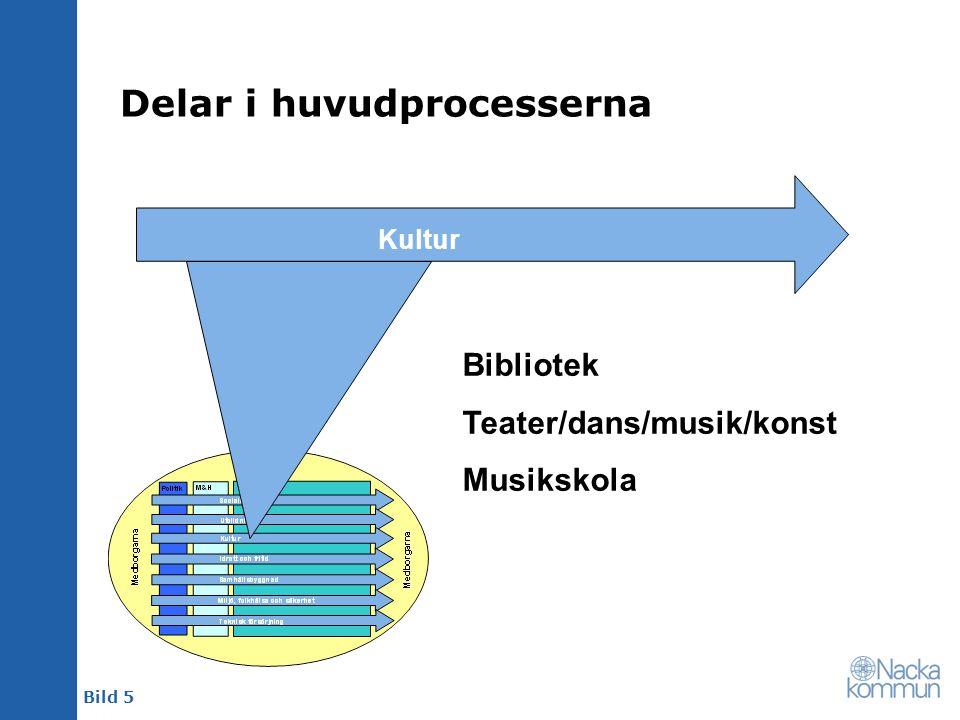 Bild 5 Delar i huvudprocesserna Kultur Bibliotek Teater/dans/musik/konst Musikskola