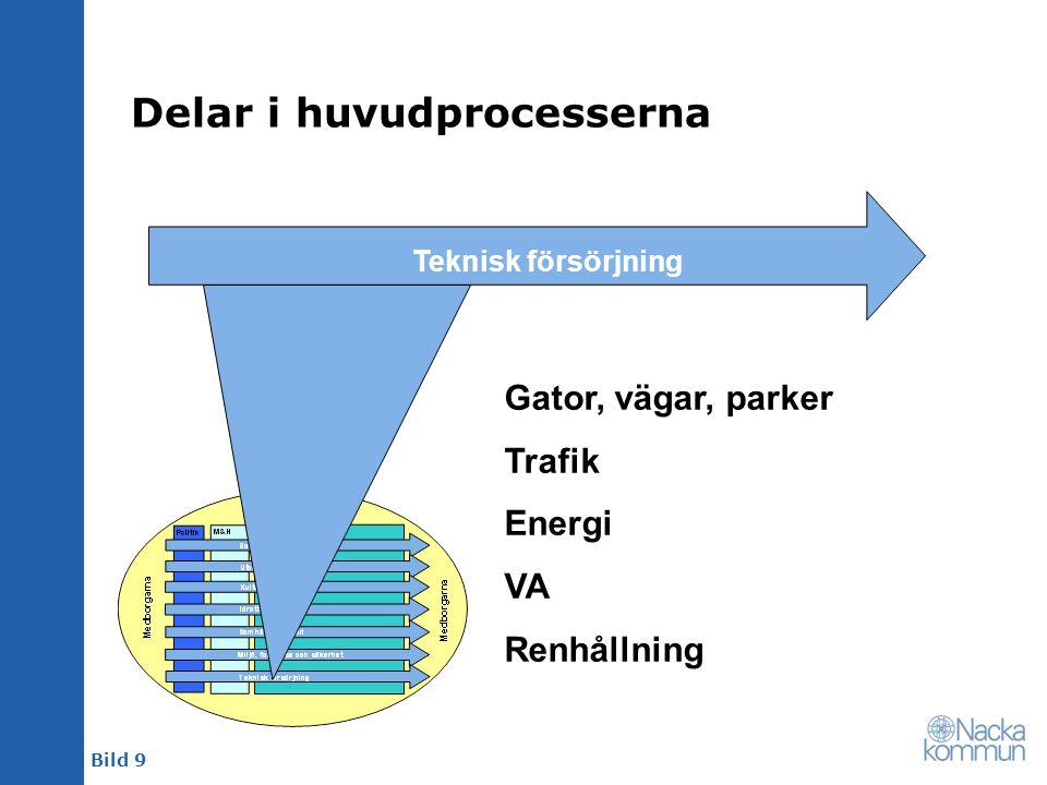 Bild 9 Delar i huvudprocesserna Teknisk försörjning Gator, vägar, parker Trafik Energi VA Renhållning