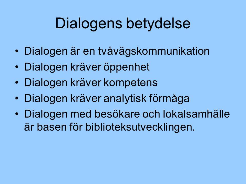Dialogens betydelse Dialogen är en tvåvägskommunikation Dialogen kräver öppenhet Dialogen kräver kompetens Dialogen kräver analytisk förmåga Dialogen med besökare och lokalsamhälle är basen för biblioteksutvecklingen.