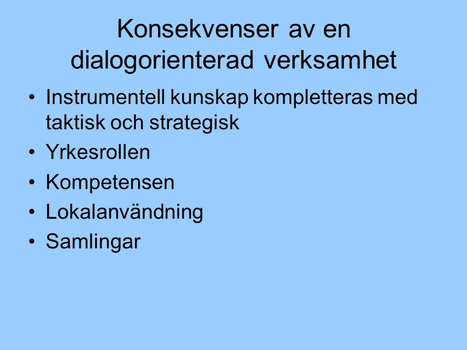 Konsekvenser av en dialogorienterad verksamhet Instrumentell kunskap kompletteras med taktisk och strategisk Yrkesrollen Kompetensen Lokalanvändning Samlingar