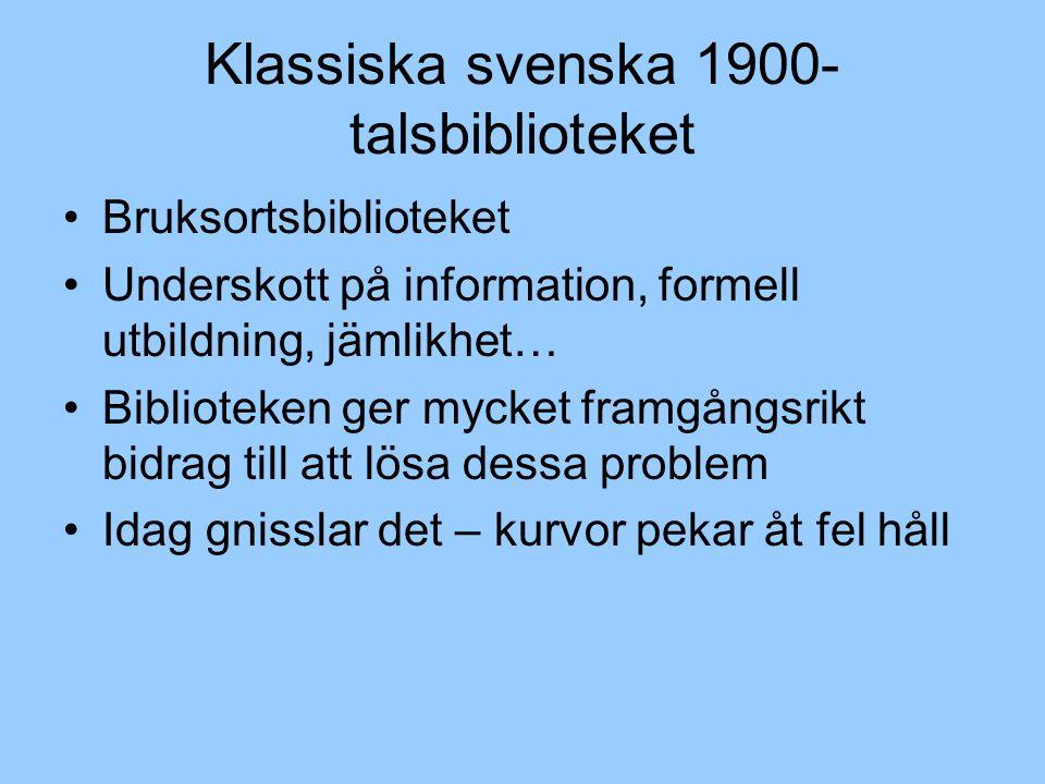 Klassiska svenska 1900- talsbiblioteket Bruksortsbiblioteket Underskott på information, formell utbildning, jämlikhet… Biblioteken ger mycket framgångsrikt bidrag till att lösa dessa problem Idag gnisslar det – kurvor pekar åt fel håll