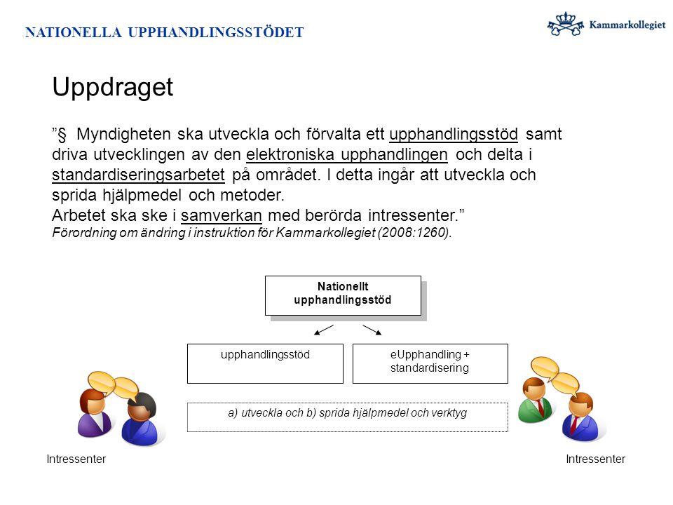 NATIONELLA UPPHANDLINGSSTÖDET Vision God upphandlingssed (partsgemensamt dokument som beskriver lämplighet/skälighet vid upphandling) Elektronisk marknadsplats för upphandling (lagstiftning: dynamiska inköpssystem, elektroniska auktioner m.m.) Officiell förteckning (leverantörer kan återanvända uppgifter mellan upphandlingar, LOU 11:16) Upphandlingsplattform för kunskaps- och kompetensöverföring (enhetliga förfrågningsunderlag, utvärderingsmodeller m.m.) Den goda affären i fokus.