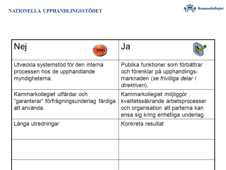 Ett förfrågningsunderlag: Allmänna uppgifter Formella krav Kommersiella krav Leverantörskrav Genomförandevillkor Specifikation Genomarbetade, välförankrade och välspridda metoder och hjälpmedel för upphandlingsprocessen, exempelvis mer enhetliga förfrågningsunderlag för olika produktkategorier.