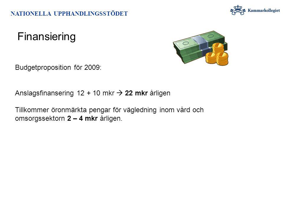 Finansiering NATIONELLA UPPHANDLINGSSTÖDET Budgetproposition för 2009: Anslagsfinansering 12 + 10 mkr  22 mkr årligen Tillkommer öronmärkta pengar fö