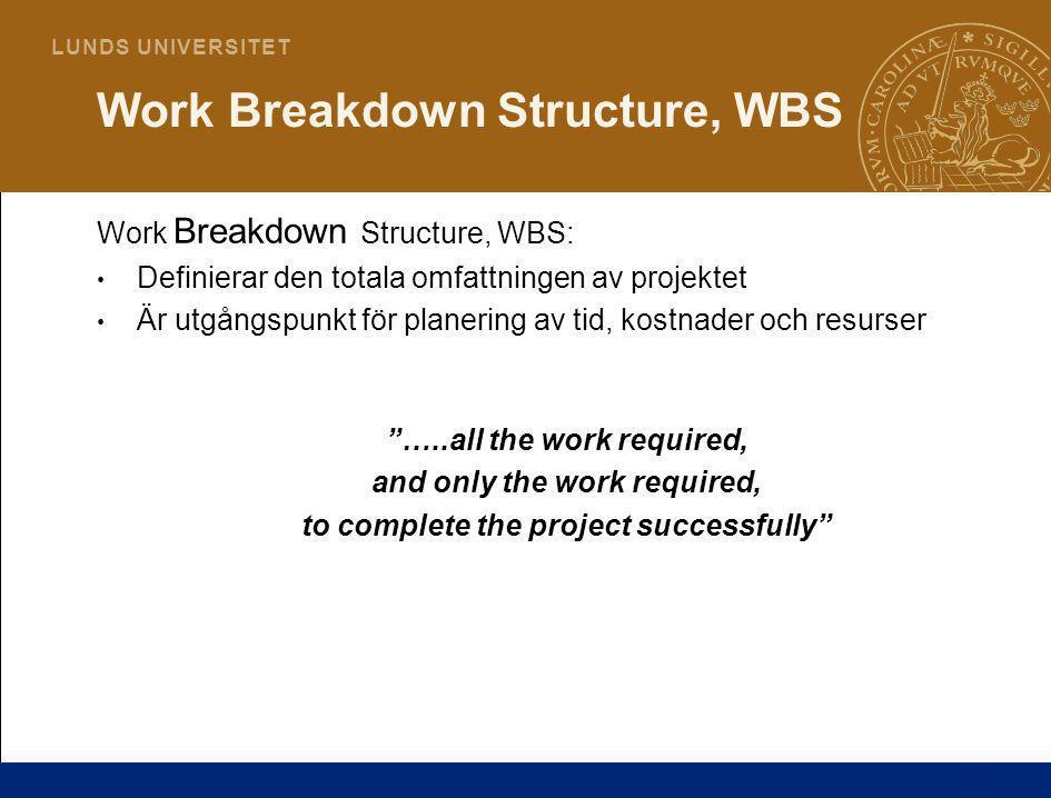 20 L U N D S U N I V E R S I T E T Work Breakdown Structure, WBS Work Breakdown Structure, WBS: Definierar den totala omfattningen av projektet Är utgångspunkt för planering av tid, kostnader och resurser …..all the work required, and only the work required, to complete the project successfully