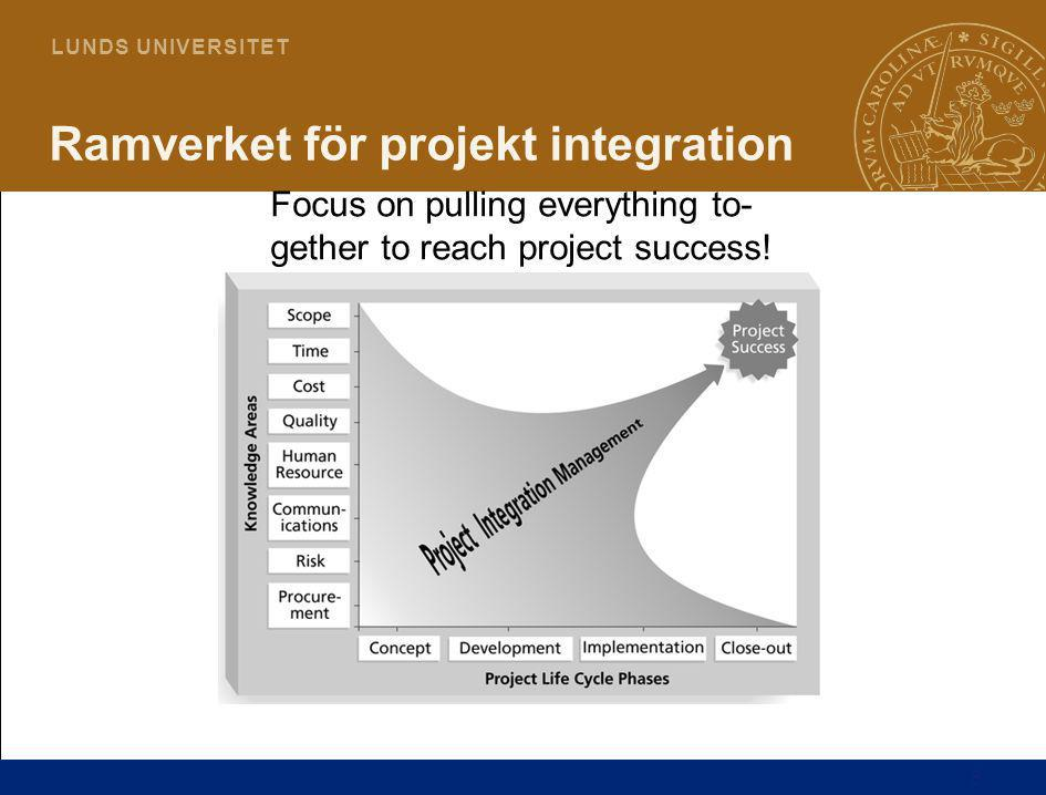 8 L U N D S U N I V E R S I T E T Ramverket för projekt integration Focus on pulling everything to- gether to reach project success!