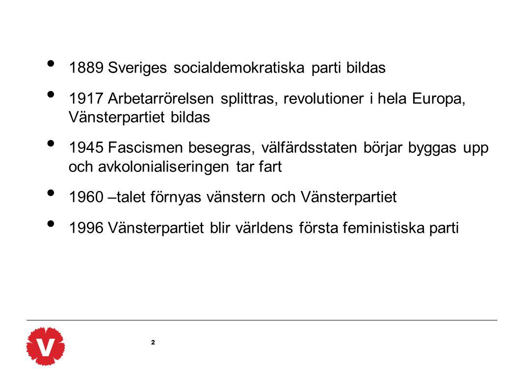 2 1889 Sveriges socialdemokratiska parti bildas 1917 Arbetarrörelsen splittras, revolutioner i hela Europa, Vänsterpartiet bildas 1945 Fascismen besegras, välfärdsstaten börjar byggas upp och avkolonialiseringen tar fart 1960 –talet förnyas vänstern och Vänsterpartiet 1996 Vänsterpartiet blir världens första feministiska parti