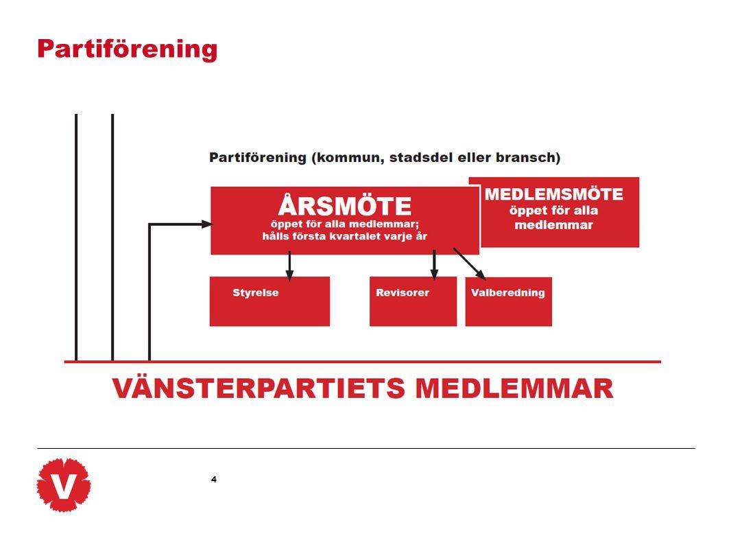 4 Partiförening