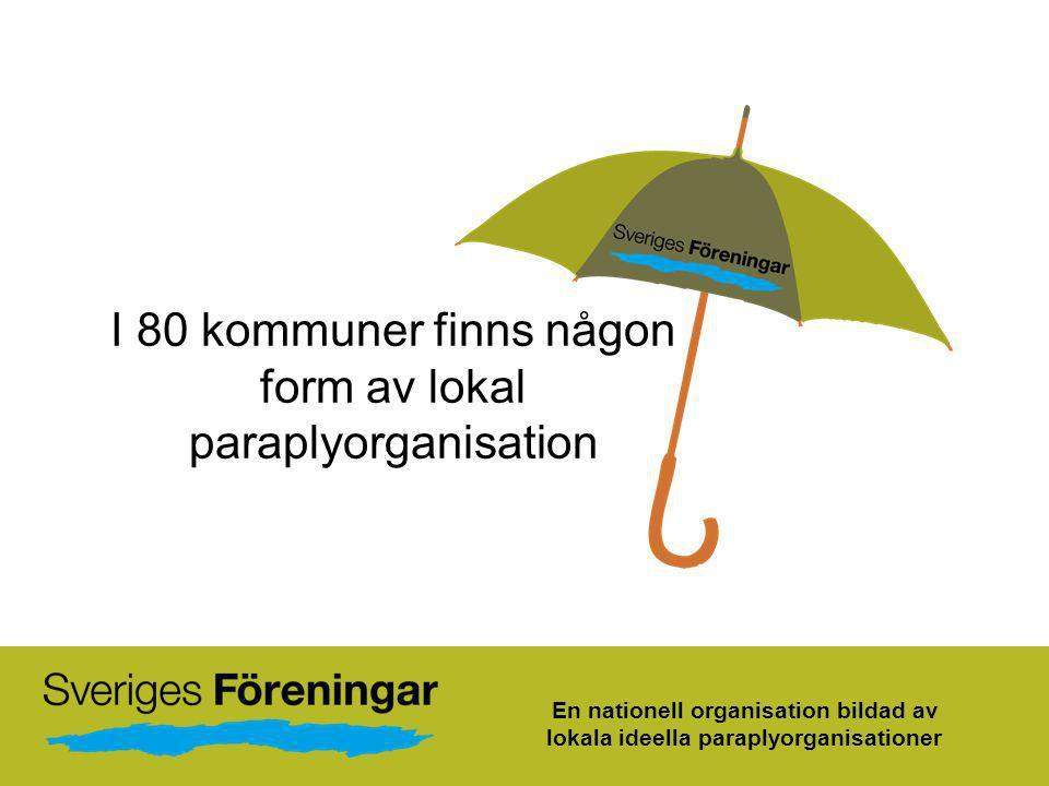 En nationell organisation bildad av lokala ideella paraplyorganisationer I 80 kommuner finns någon form av lokal paraplyorganisation