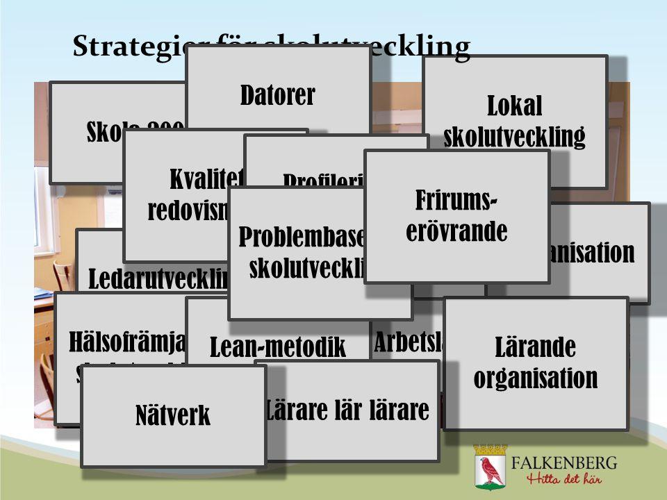 Lokal skolutveckling Arbetslag Omorganisation Fortbildning Ledarutveckling Skola 2000 Balanced scorecard Lärande organisation Strategier för skolutvec