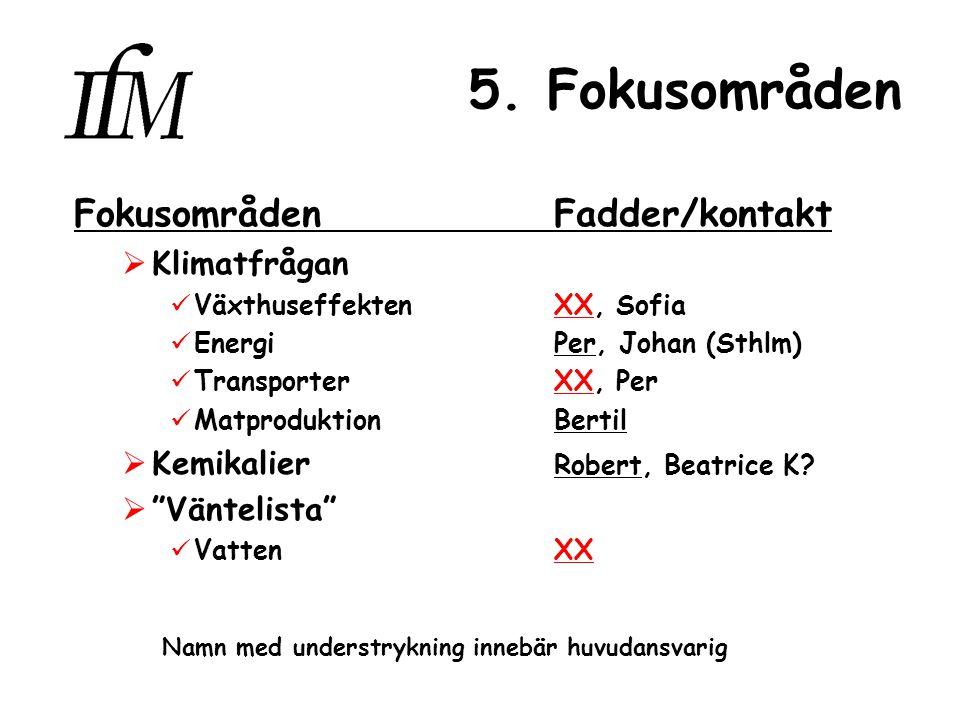 5. Fokusområden FokusområdenFadder/kontakt  Klimatfrågan VäxthuseffektenXX, Sofia EnergiPer, Johan (Sthlm) TransporterXX, Per MatproduktionBertil  K