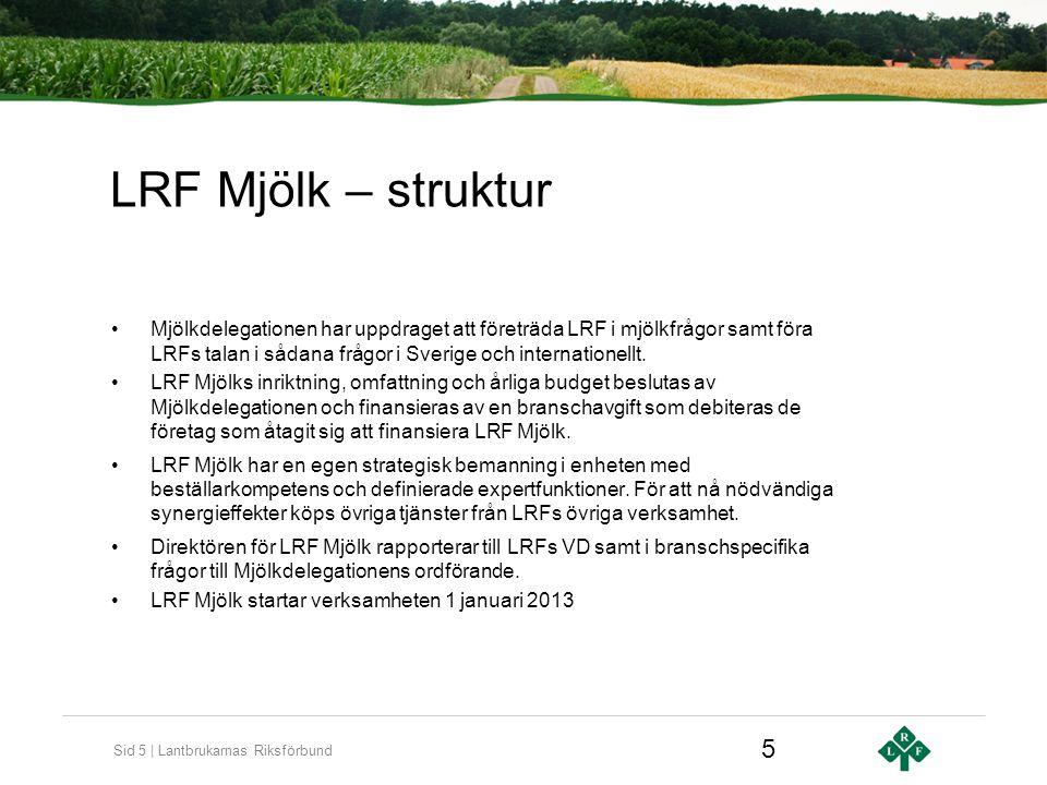 Sid 5 | Lantbrukarnas Riksförbund LRF Mjölk – struktur Mjölkdelegationen har uppdraget att företräda LRF i mjölkfrågor samt föra LRFs talan i sådana frågor i Sverige och internationellt.