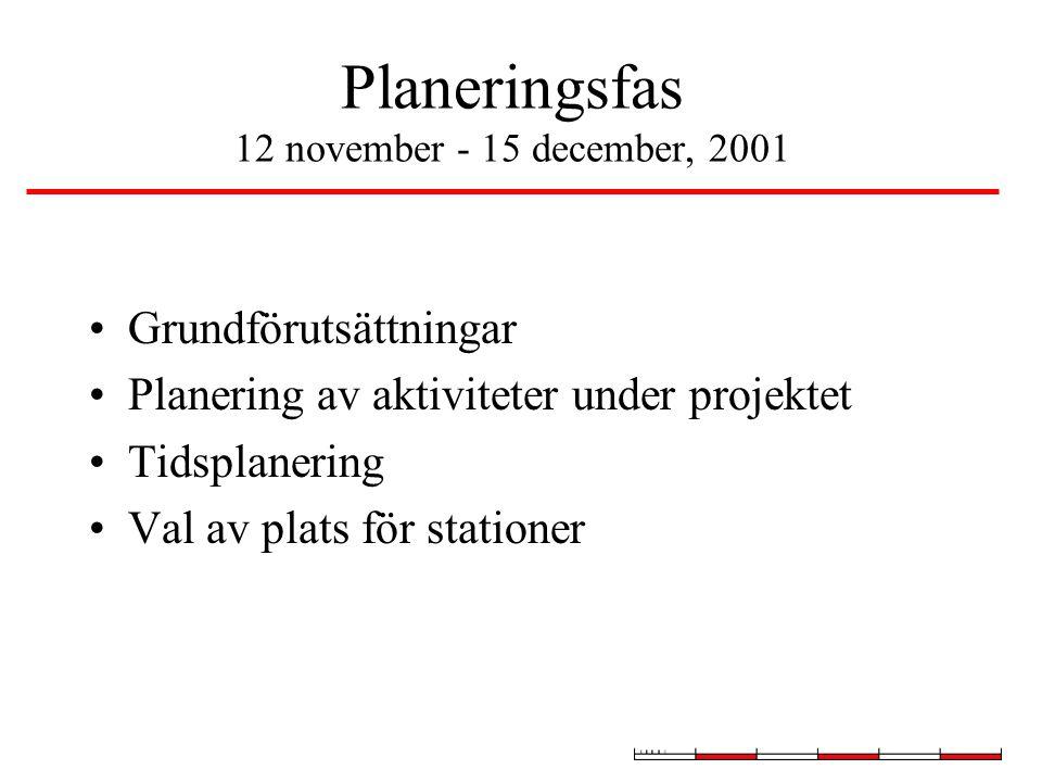 Planeringsfas 12 november - 15 december, 2001 Grundförutsättningar Planering av aktiviteter under projektet Tidsplanering Val av plats för stationer