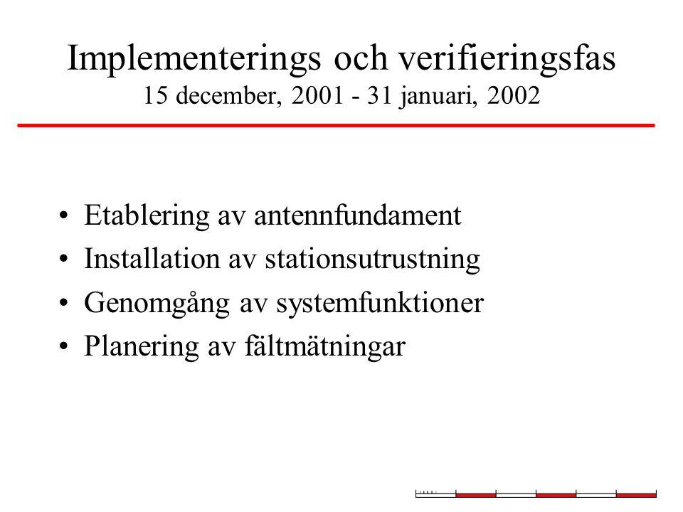 Implementerings och verifieringsfas 15 december, 2001 - 31 januari, 2002 Etablering av antennfundament Installation av stationsutrustning Genomgång av systemfunktioner Planering av fältmätningar