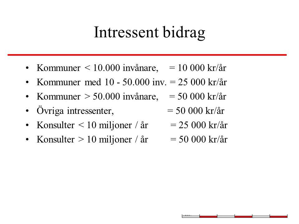 Intressent bidrag Kommuner < 10.000 invånare, = 10 000 kr/år Kommuner med 10 - 50.000 inv. = 25 000 kr/år Kommuner > 50.000 invånare, = 50 000 kr/år Ö