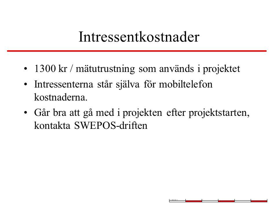 Intressentkostnader 1300 kr / mätutrustning som används i projektet Intressenterna står själva för mobiltelefon kostnaderna.