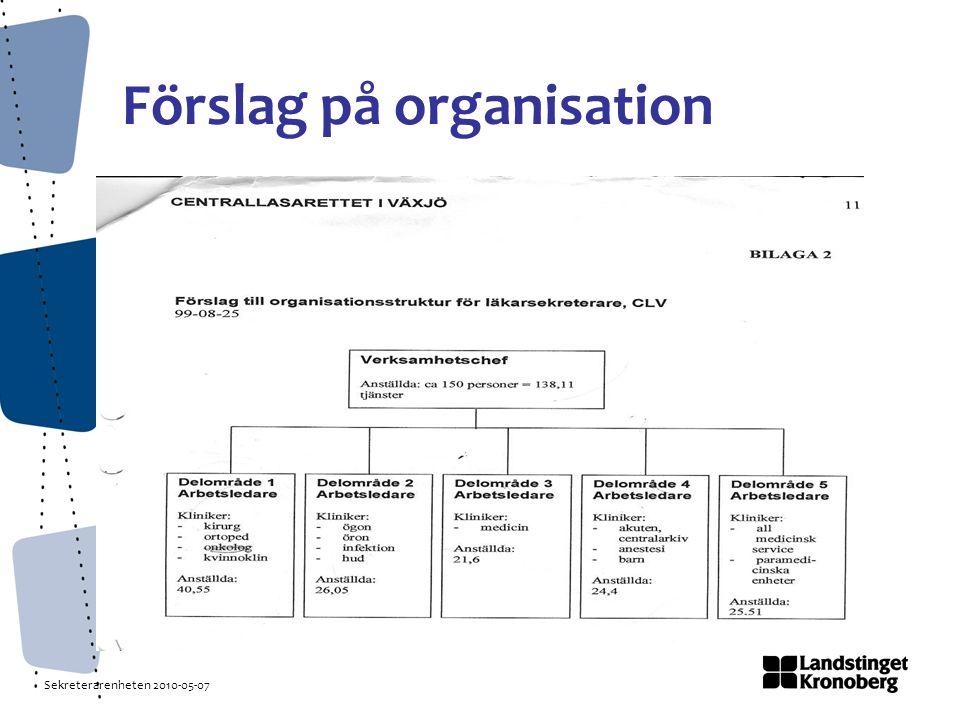 Sekreterarenheten 2010-05-07 Förslag på organisation