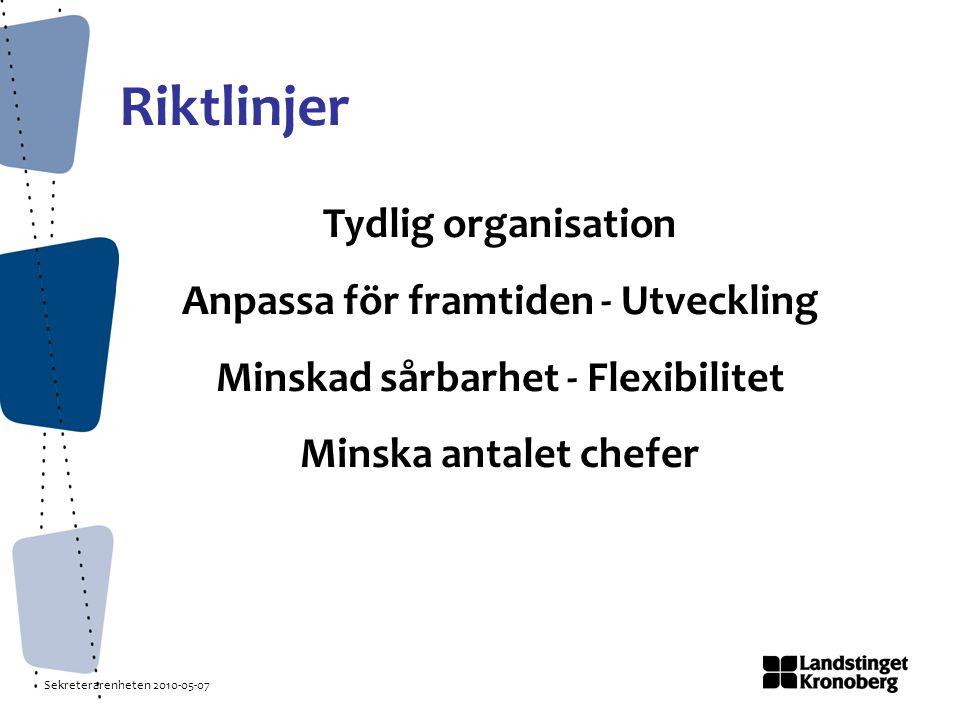 Sekreterarenheten 2010-05-07 Riktlinjer Tydlig organisation Anpassa för framtiden - Utveckling Minskad sårbarhet - Flexibilitet Minska antalet chefer