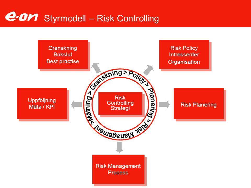 Styrmodell – Risk Controlling Risk Management Process Risk Policy Intressenter Organisation Risk Policy Intressenter Organisation Risk Controlling Str