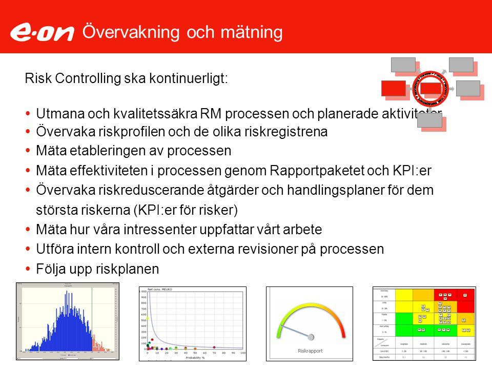 Övervakning och mätning Risk Controlling ska kontinuerligt:  Utmana och kvalitetssäkra RM processen och planerade aktiviteter  Övervaka riskprofilen