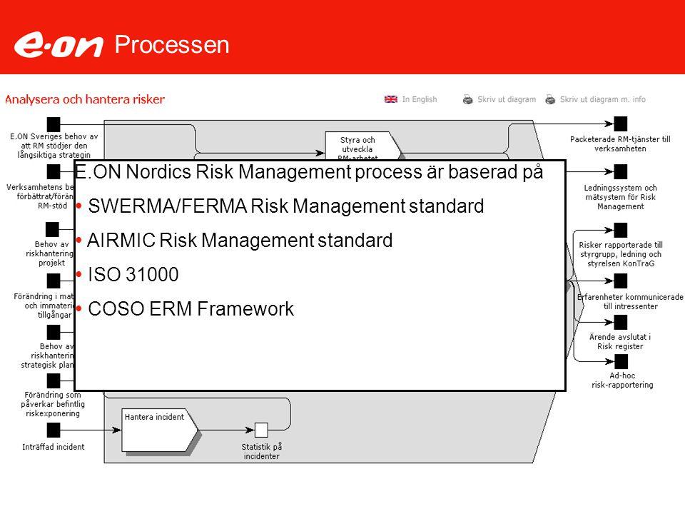Övervakning och mätning Risk Controlling ska kontinuerligt:  Utmana och kvalitetssäkra RM processen och planerade aktiviteter  Övervaka riskprofilen och de olika riskregistrena  Mäta etableringen av processen  Mäta effektiviteten i processen genom Rapportpaketet och KPI:er  Övervaka riskreduscerande åtgärder och handlingsplaner för dem största riskerna (KPI:er för risker)  Mäta hur våra intressenter uppfattar vårt arbete  Utföra intern kontroll och externa revisioner på processen  Följa upp riskplanen