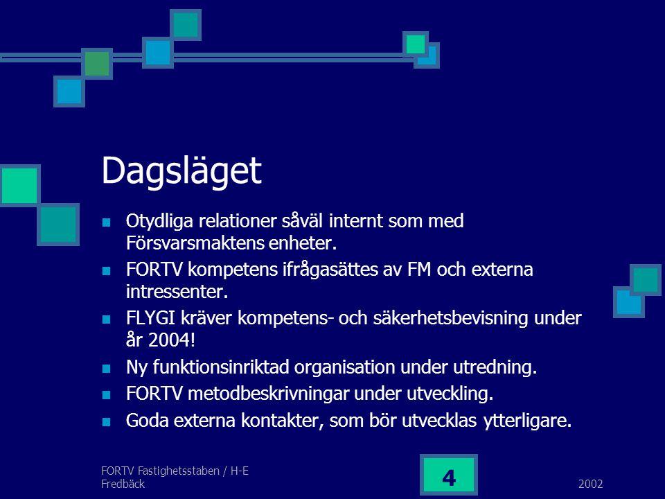2002 FORTV Fastighetsstaben / H-E Fredbäck 4 Dagsläget Otydliga relationer såväl internt som med Försvarsmaktens enheter.