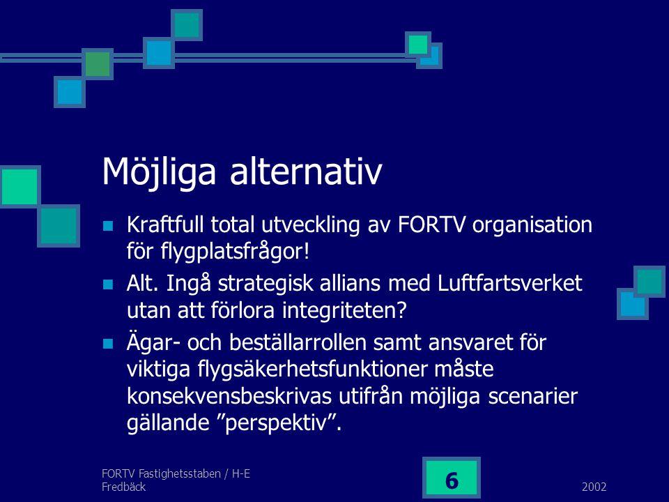 2002 FORTV Fastighetsstaben / H-E Fredbäck 6 Möjliga alternativ Kraftfull total utveckling av FORTV organisation för flygplatsfrågor.