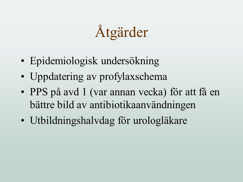 Åtgärder Epidemiologisk undersökning Uppdatering av profylaxschema PPS på avd 1 (var annan vecka) för att få en bättre bild av antibiotikaanvändningen Utbildningshalvdag för urologläkare