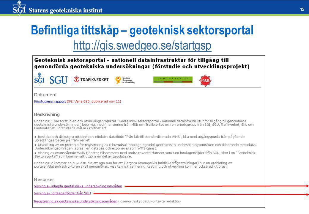 12 Befintliga tittskåp – geoteknisk sektorsportal http://gis.swedgeo.se/startgsp