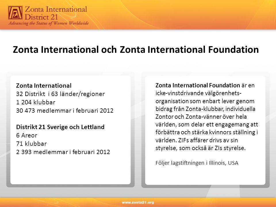 Zonta International och Zonta International Foundation Zonta International 32 Distrikt i 63 länder/regioner 1 204 klubbar 30 473 medlemmar i februari