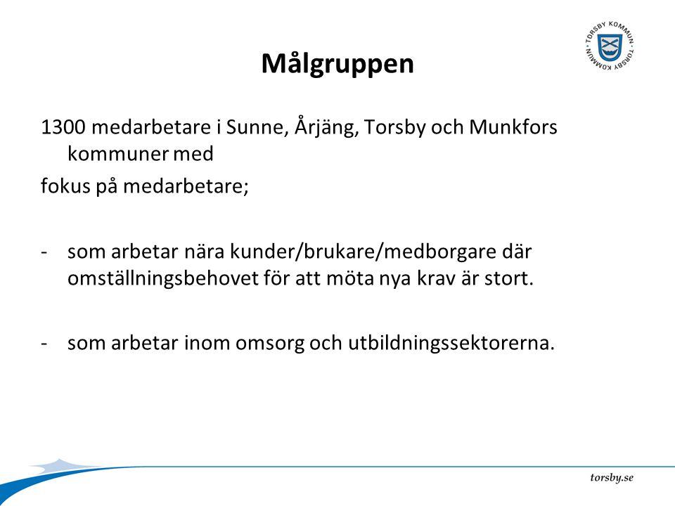Målgruppen 1300 medarbetare i Sunne, Årjäng, Torsby och Munkfors kommuner med fokus på medarbetare; -som arbetar nära kunder/brukare/medborgare där omställningsbehovet för att möta nya krav är stort.