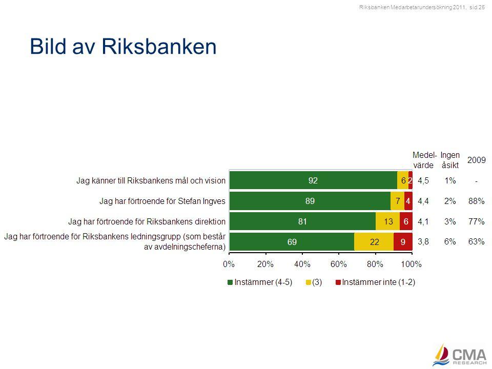 Riksbanken Medarbetarundersökning 2011, sid 25 Bild av Riksbanken