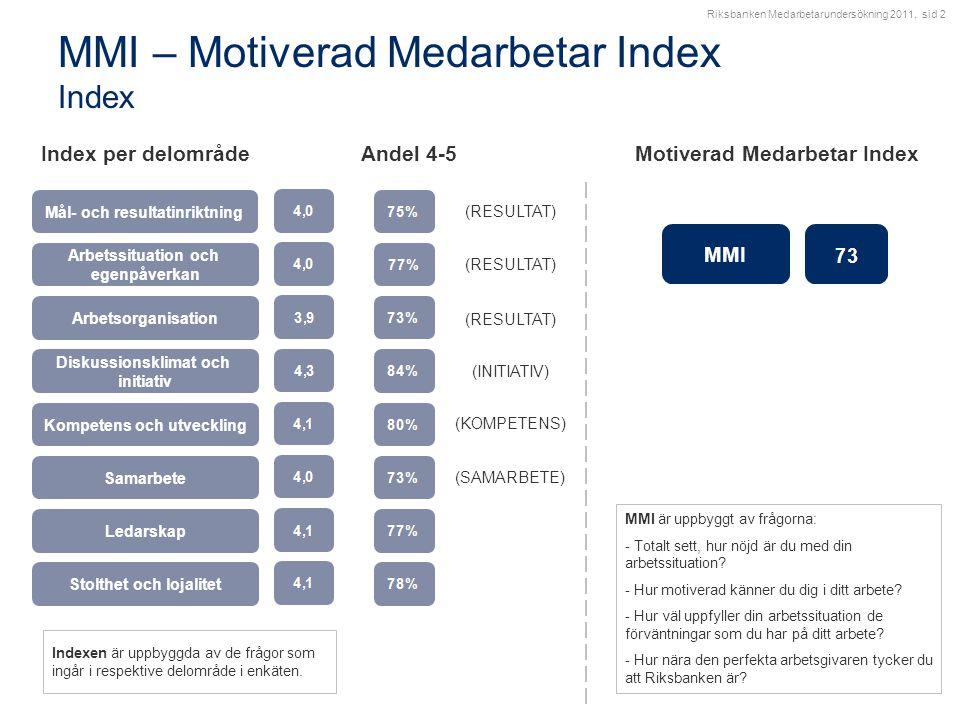 Riksbanken Medarbetarundersökning 2011, sid 2 MMI – Motiverad Medarbetar Index Index Mål- och resultatinriktning Arbetssituation och egenpåverkan Arbe