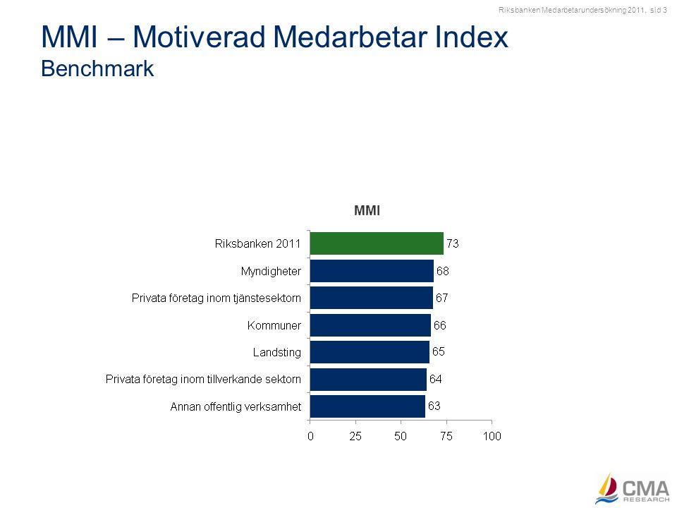 Riksbanken Medarbetarundersökning 2011, sid 24 Bild av avdelningschef