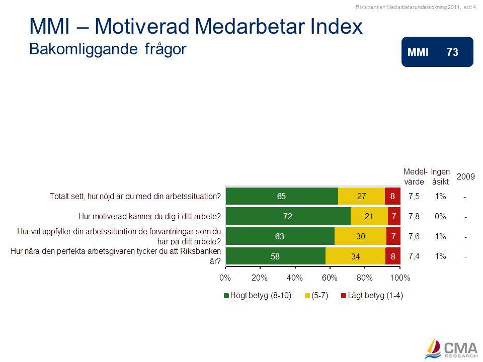 Riksbanken Medarbetarundersökning 2011, sid 4 MMI – Motiverad Medarbetar Index Bakomliggande frågor MMI -